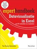 ExpertHandboek